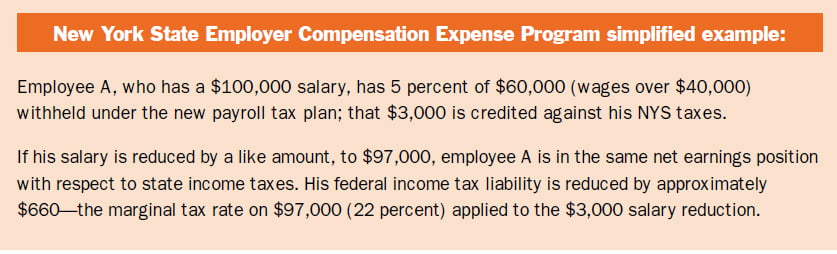 New York State Employer Compensation Expense Program simplified example